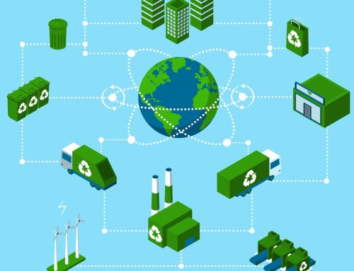 Attribute-Based Planning for a Green Supply Chain